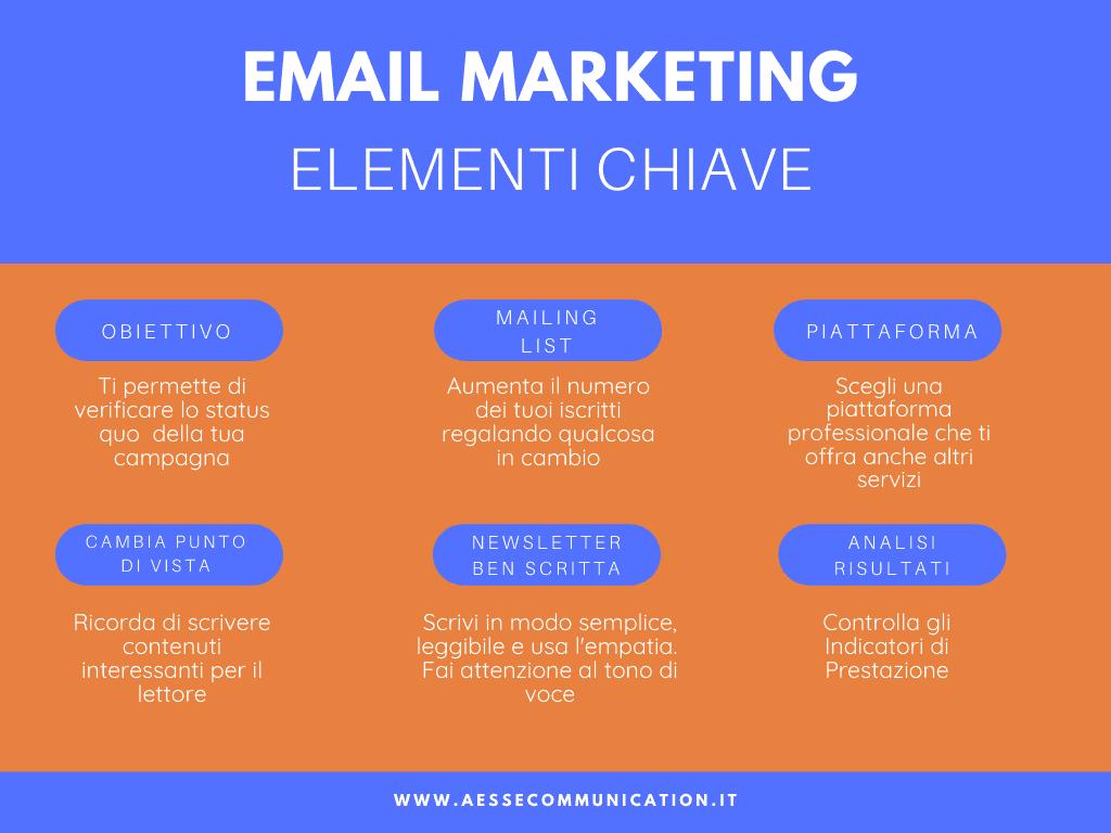 I 5 elementi chiave per impostare un'email marketing di successo