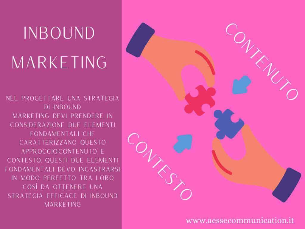 contenuto e contesto nell'inbound marketing