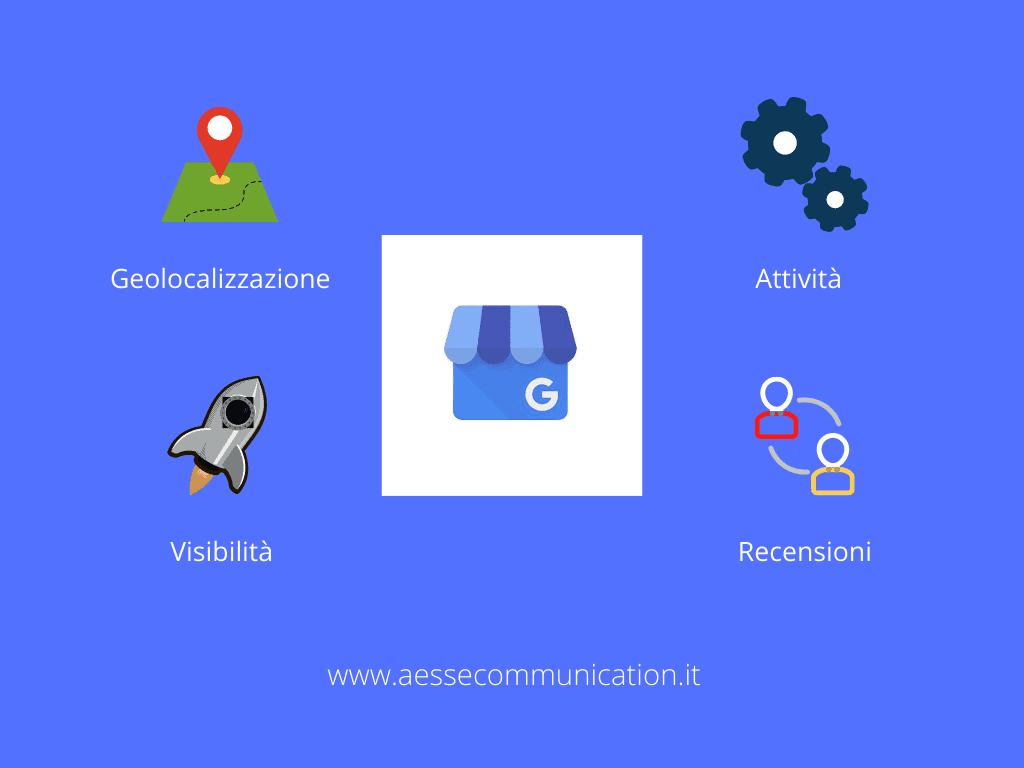 Le caratteristiche di una pagina di Google My Business