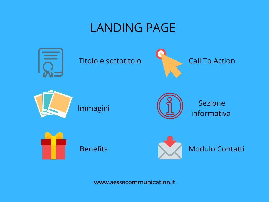 Gli elementi principali di una Landing page