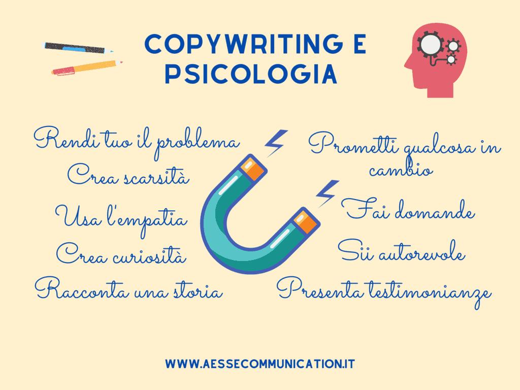 Copywriting e psicologia