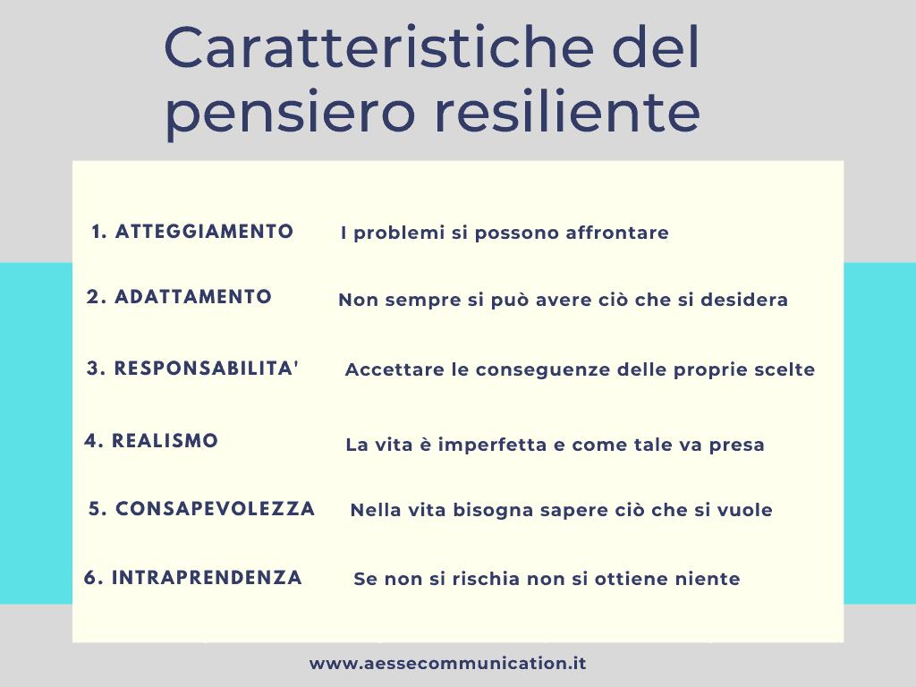 Pensiero Resiliente